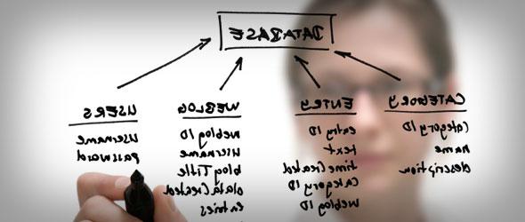 برنامه ریزی برای طراحی سایت